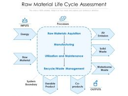 Raw Material Life Cycle Assessment