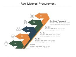 Raw Material Procurement Ppt Powerpoint Presentation Summary Templates Cpb