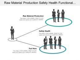 Raw Material Production Safety Health Functional Optimization Product