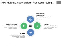 Raw Materials Specifications Production Testing Profitability Analysis Workforce Productivity