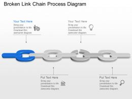 Rb Broken Link Chain Process Diagram Powerpoint Template