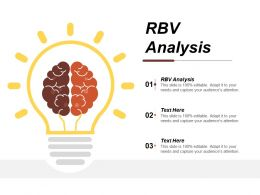 Rbv Analysis Ppt Powerpoint Presentation Layouts Example Topics Cpb