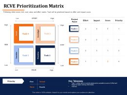 RCVE Prioritization Matrix Other Tasks Ppt Powerpoint Presentation File Icons