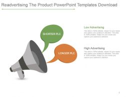Re Advertising The Product Powerpoint Templates Download