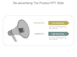 Re Advertising The Product Ppt Slide
