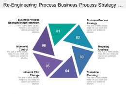 Re Engineering Process Business Process Strategy And Design And Transition Planning