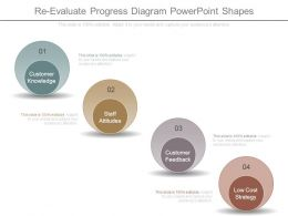 Re Evaluate Progress Diagram Powerpoint Shapes