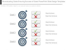 Re Evaluating Goals Ensuring Success Of Goals Powerpoint Slide Design Templates