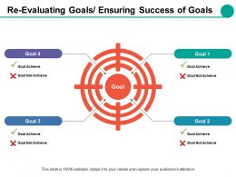 Re Evaluating Goals Ensuring Success Of Goals Ppt Styles Graphics Template