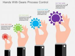 Re Hands With Gears Process Control Flat Powerpoint Design