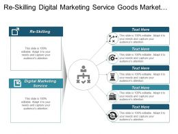 Re Skilling Digital Marketing Service Goods Market Development Cpb