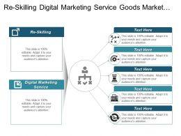 Re Skilling Digital Marketing Service Goods Market Development Cpb
