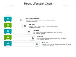 React Lifecycle Chart Ppt Powerpoint Presentation Summary Show Cpb