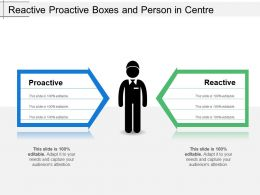 Reactive Proactive Boxes And Person In Centre