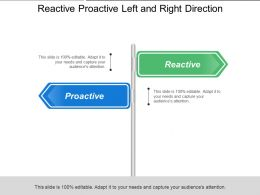 Reactive Proactive Left And Right Direction