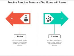 Reactive Proactive Points And Text Boxes With Arrows
