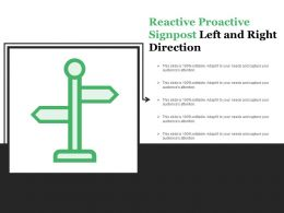 Reactive Proactive Signpost Left And Right Direction