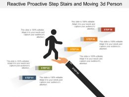 reactive_proactive_step_stairs_and_moving_3d_person_Slide01