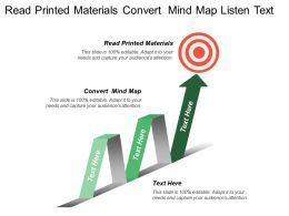 Read Printed Materials Convert Mind Map Listen Text