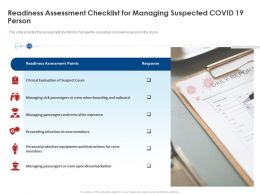 Readiness Assessment Checklist For Managing Suspected Covid 19 Person Ppt Designs