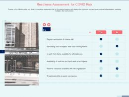 Readiness Assessment For Covid Risk Movie Premier Ppt Presentation Gallery