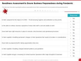 Readiness Assessment To Ensure Business Preparedness During Pandemic Ppt Powerpoint Presentation Styles
