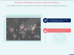 Readiness Of Multiple Countries To Deal With Pandemic Readiness Ppt Inspiration