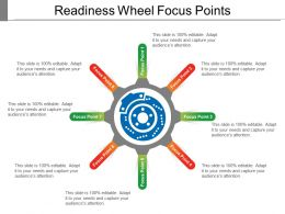 Readiness Wheel Focus Points