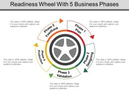 Readiness Wheel With 5 Business Phases
