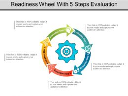 Readiness Wheel With 5 Steps Evaluation