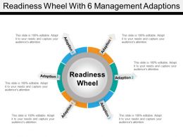 Readiness Wheel With 6 Management Adaptions