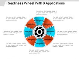 Readiness Wheel With 8 Applications