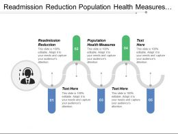 Readmission Reduction Population Health Measures Education Training Economics Scale