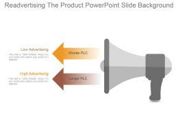 Readvertising The Product Powerpoint Slide Background