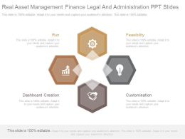 Real Asset Management Finance Legal And Administration Ppt Slides