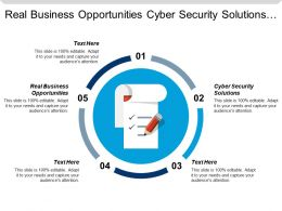 Real Business Opportunities Cyber Security Solutions Online Buying Behavior Cpb