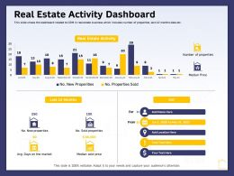 Real Estate Activity Dashboard Ppt Powerpoint Presentation Slides Graphics Download