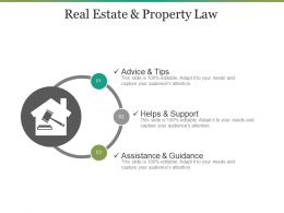 Real Estate And Property Law PPT Slides