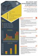 Real Estate Asset Management Strategy And Implementation One Page Summary Report Infographic PPT PDF Document