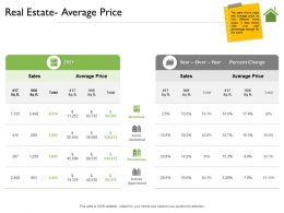 Real Estate Average Price Detached Ppt Powerpoint Presentation Summary Topics
