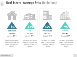 Real Estate Average Price In Dollars Example Ppt Presentation