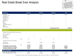 Real Estate Break Even Analysis Commercial Real Estate Property Management Ppt Ideas Images