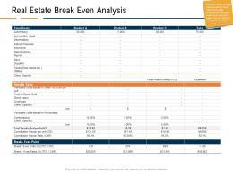 Real Estate Break Even Analysis Real Estate Industry In Us Ppt Powerpoint Presentation Show Portfolio