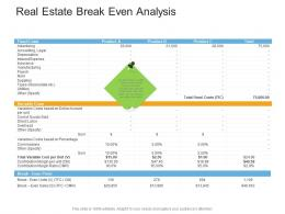 Real Estate Break Even Analysis Real Estate Management And Development Ppt Portrait