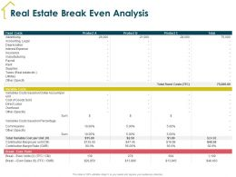 Real Estate Break Even Analysis Specify Ppt Powerpoint Presentation Model Topics