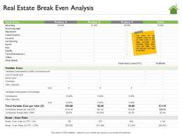 Real Estate Break Even Analysis Utilities Ppt Powerpoint Presentation Summary Styles