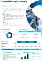 Real Estate Brokerage Business Plan Presentation Report Infographic PPT PDF Document