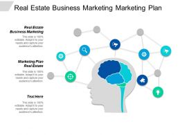 Real Estate Business Marketing Marketing Plan Real Estate Cpb