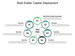 Real Estate Capital Deployment Ppt Powerpoint Presentation Outline Influencers Cpb