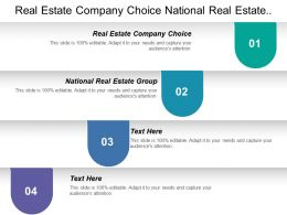 Real Estate Company Choice National Real Estate Group
